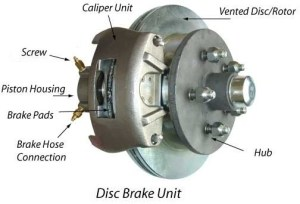Construction and Working of Disk Brakes in an Automobile | Disk Brakes a Type of Mechanical Braking System