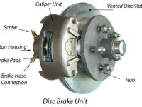 01-components-of-a-disk-brake-mechanical-brake-construction-and-working