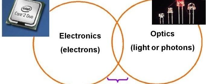 d8d1b 01 optoelectronics optics technology opto electronics opto tech systems sensor technology Opto Electronic Opto Electronic Opto Electronics