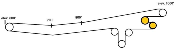01-belt conveyor lift-belt conveyor links-belt conveyor inspection-belt conveyor examples-belt conveyor construction