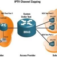 f11dc 01iptvregulatorsmobiletvdthbroadcastinginternetprotocoltelevisioncabletelevisioncatv | What is IPTV? |