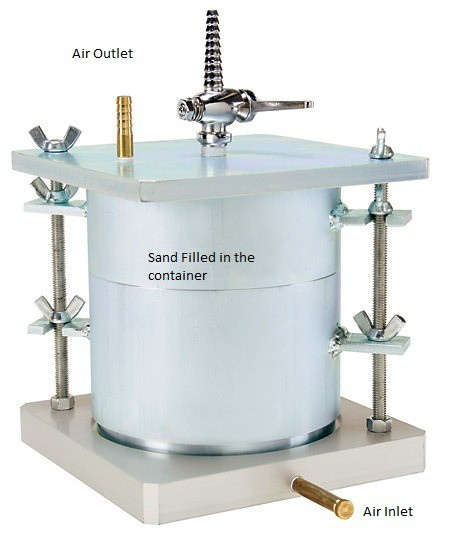 01-sand permeability tester-permeability test