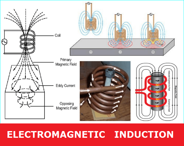 01-electromagnetic-induction-and-faradays-law-the-electromagnetic-induction-law-electromagnetic-induction-heater