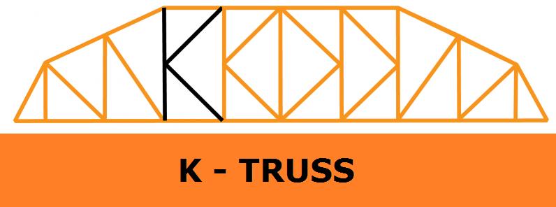 01-K-Truss-Back-T-Back-Triangles