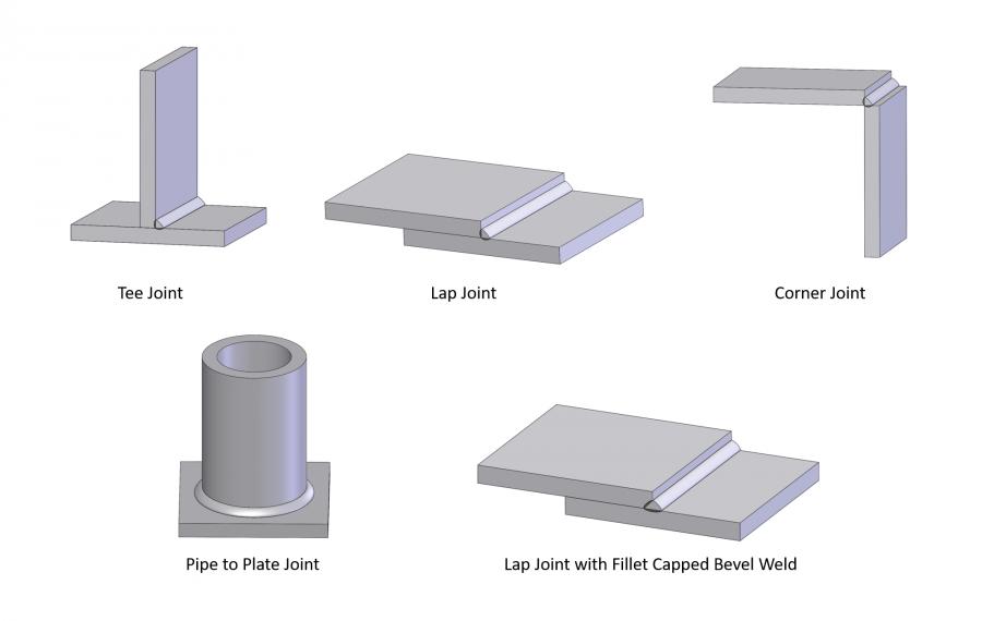 01-Fillet Weld Joint - Lap Fillet Joint - Corner Fillet Joint - Tee Fillet Joint