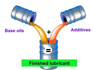 01-lubricant-preparation
