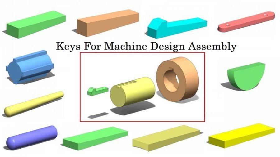 01-Types Of Keys-Machine Design Viva Question And Answers-Sunk Key-Wood Ruff Key-Taper Key