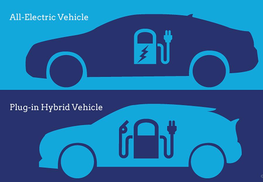 01-eco-friendly-cars-electric-car-plug-in-hybrid-cars-green-car-eco-car