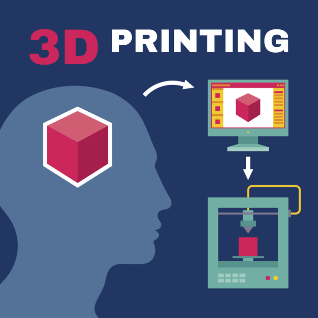 3D-printing-technology-3D-printers-How-does-3D-printing-works