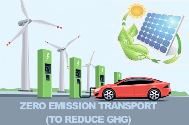 ZERO-EMISSION-TRANSPORT-transportation-and-global-warming