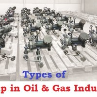 01 Pumps For Oil And Gas Industry Types of pumps used in chemical industry chemical centrifugal pump Hydraulics and pneumatics Pumps