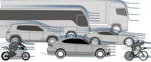Vehicle Aerodynamics | Reducing Drag On A Car