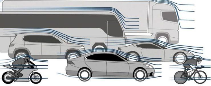 01-Car Aerodynamics, Vehicle Aerodynamics, Automotive Aerodynamics