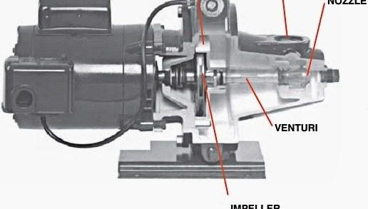 01-Jet-Pump-For-Bore-Water-Jet-Pump-High-Pressure-Hydrojet-Pump