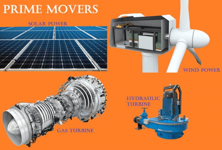 prime-movers-and-its-types