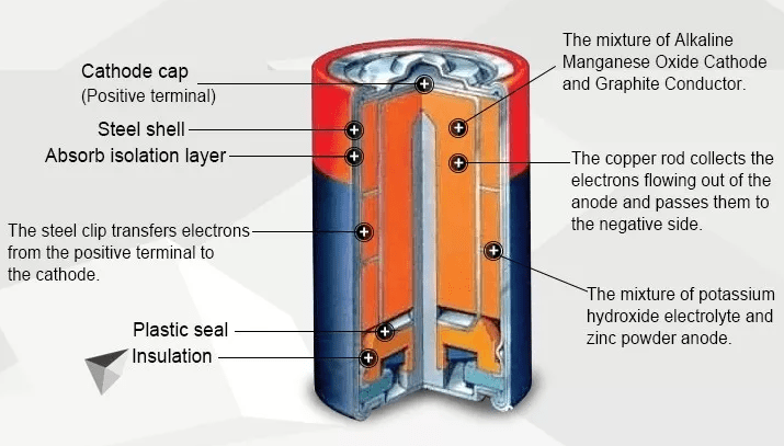 01 Lithium Manganese Oxide Batteries Limn2O4 Battery Li Manganese   Blogmech.com
