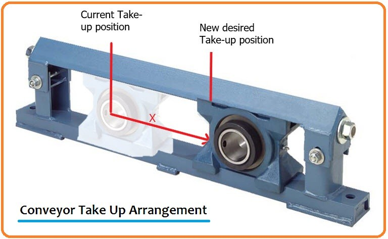 01-Conveyor-Take-Up-Position-Take-Up-Pulley