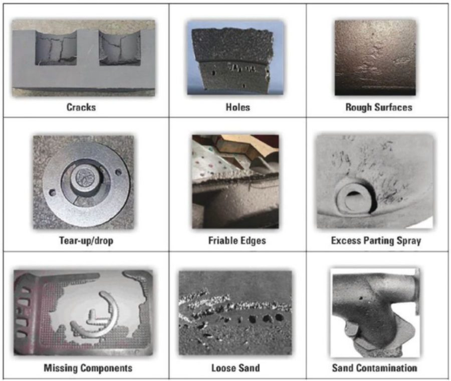 Casting Defects In Manufacturing - Mechanical Engineering Questions For Interviews