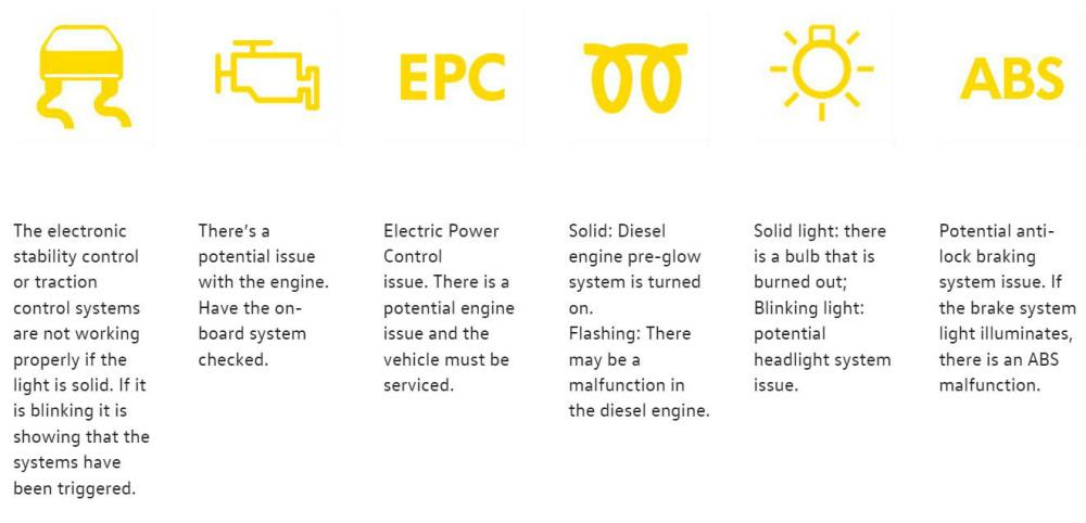 medium resolution of vw yellow dashboard symbols