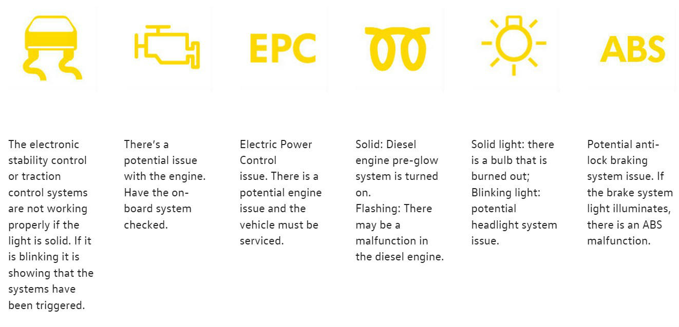 hight resolution of vw yellow dashboard symbols