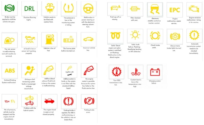 Seven Clarifications On Volkswagen Dashboard Lights