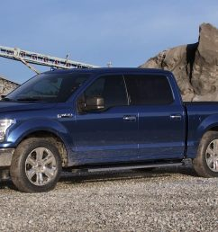 2019 ford f 150 blue jeans exterior color [ 1440 x 618 Pixel ]