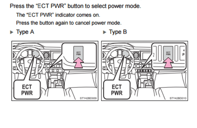 What does the Toyota ECT button do?