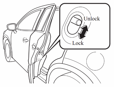 How Do the Child Safety Locks Work on the 2016 Mazda CX-9
