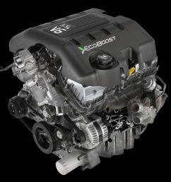 ford ecoboost engine [ 1280 x 1074 Pixel ]