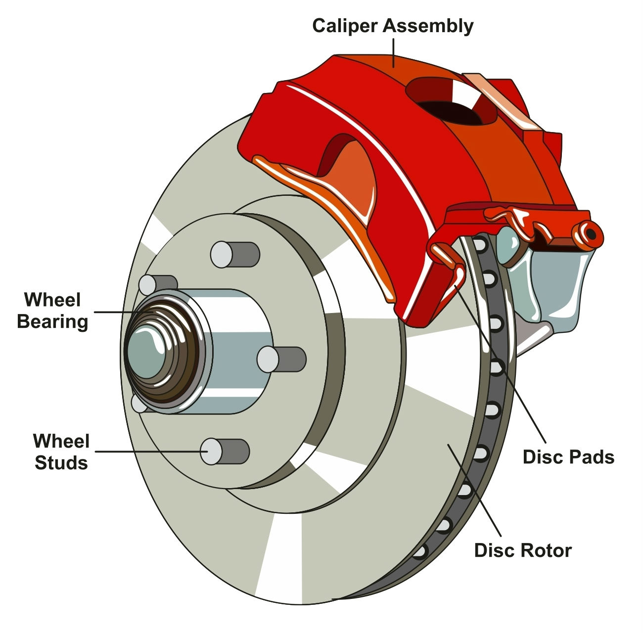 hight resolution of diagram of a disc brake