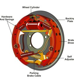 drum brake diagram 1 b peppers automotive groupdiagram of a drum brake [ 1312 x 1291 Pixel ]