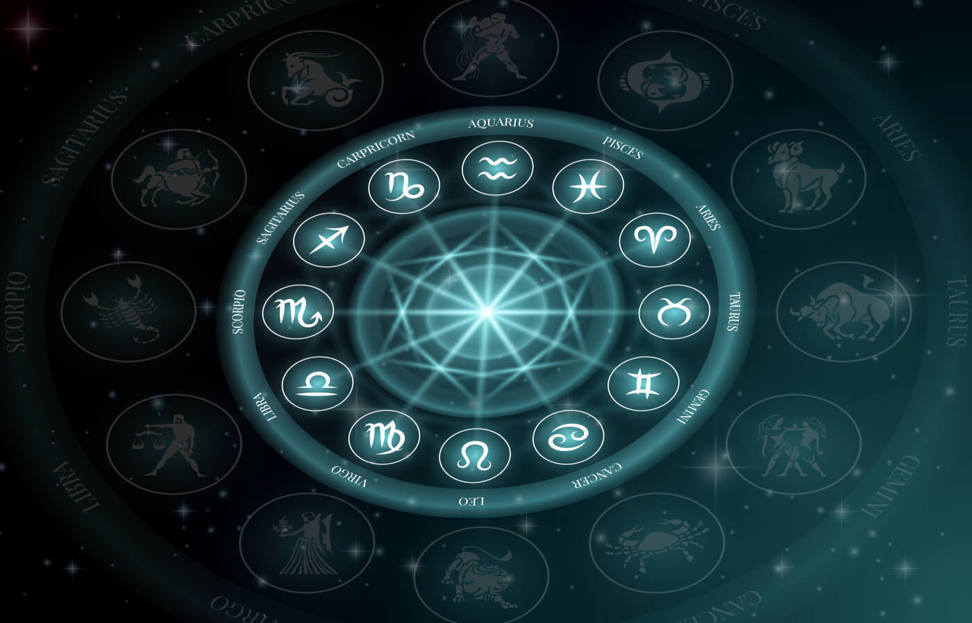 Know About Vedic Astrology