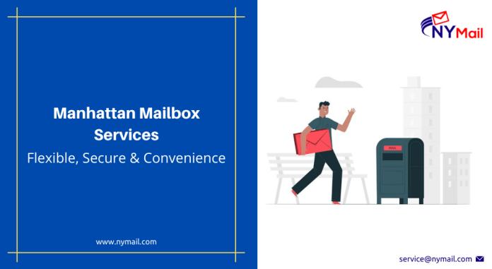 Manhattan Mailbox