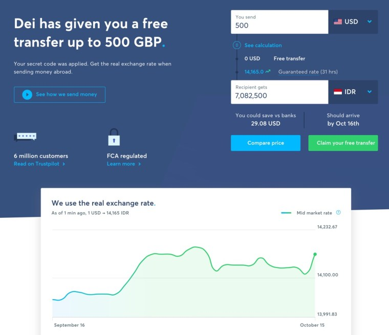 transferwise alternatif paypal