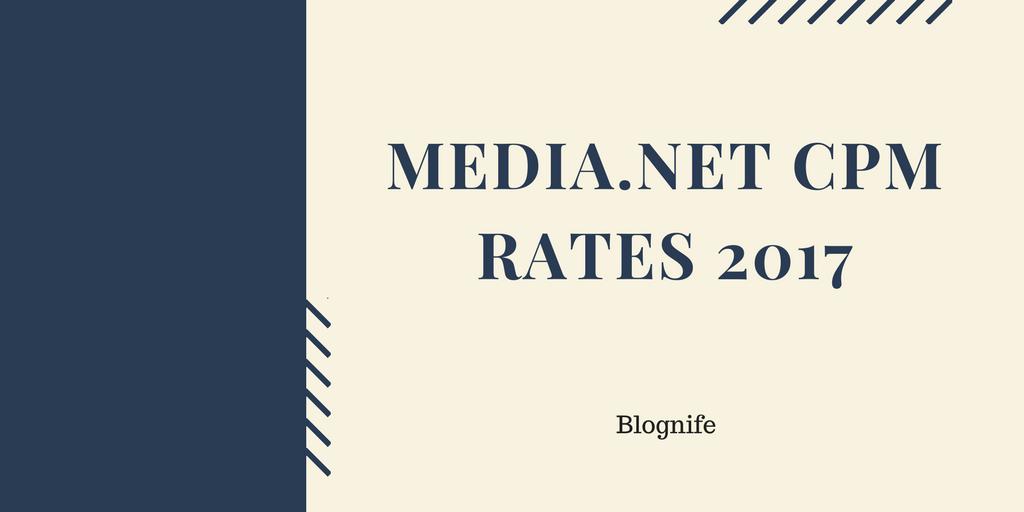 Media.net CPM Rates 2020