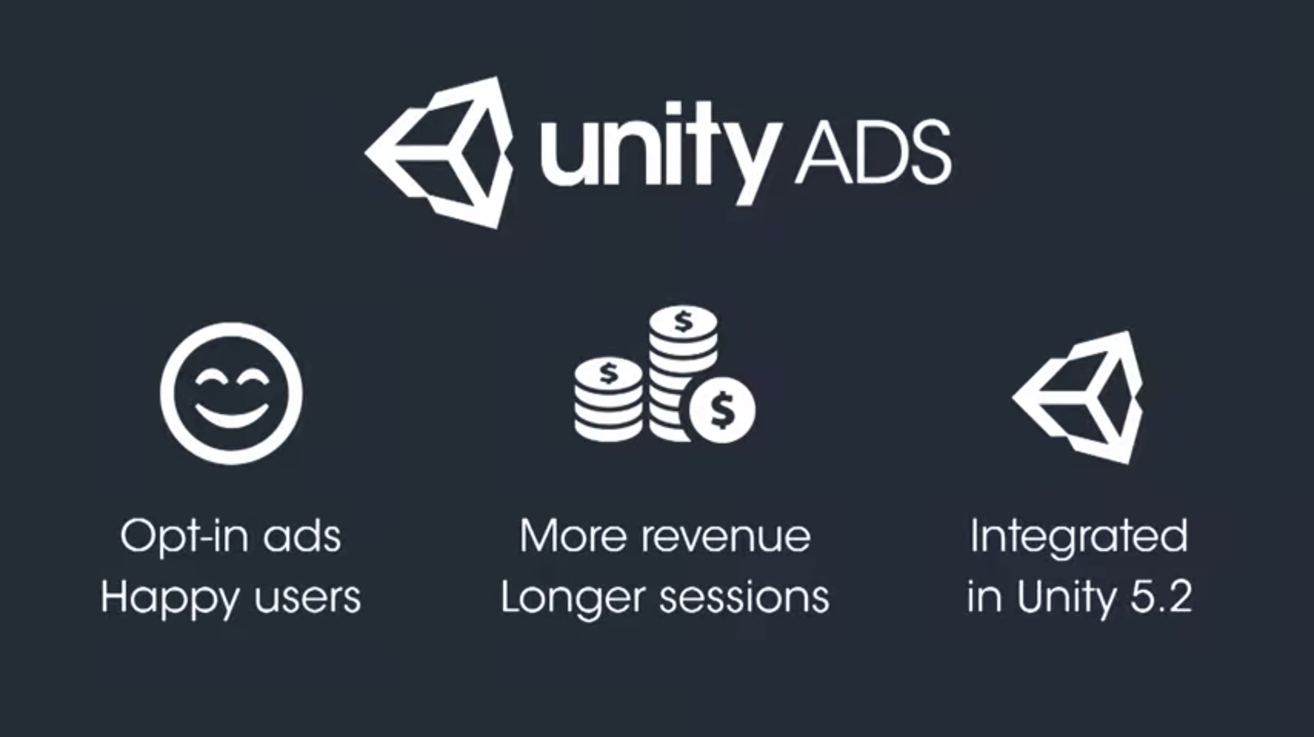 Admob vs Unity Ads Review 2020