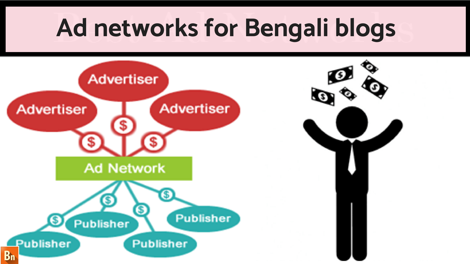 Best Ad Networks for Bengali Blogs 2019