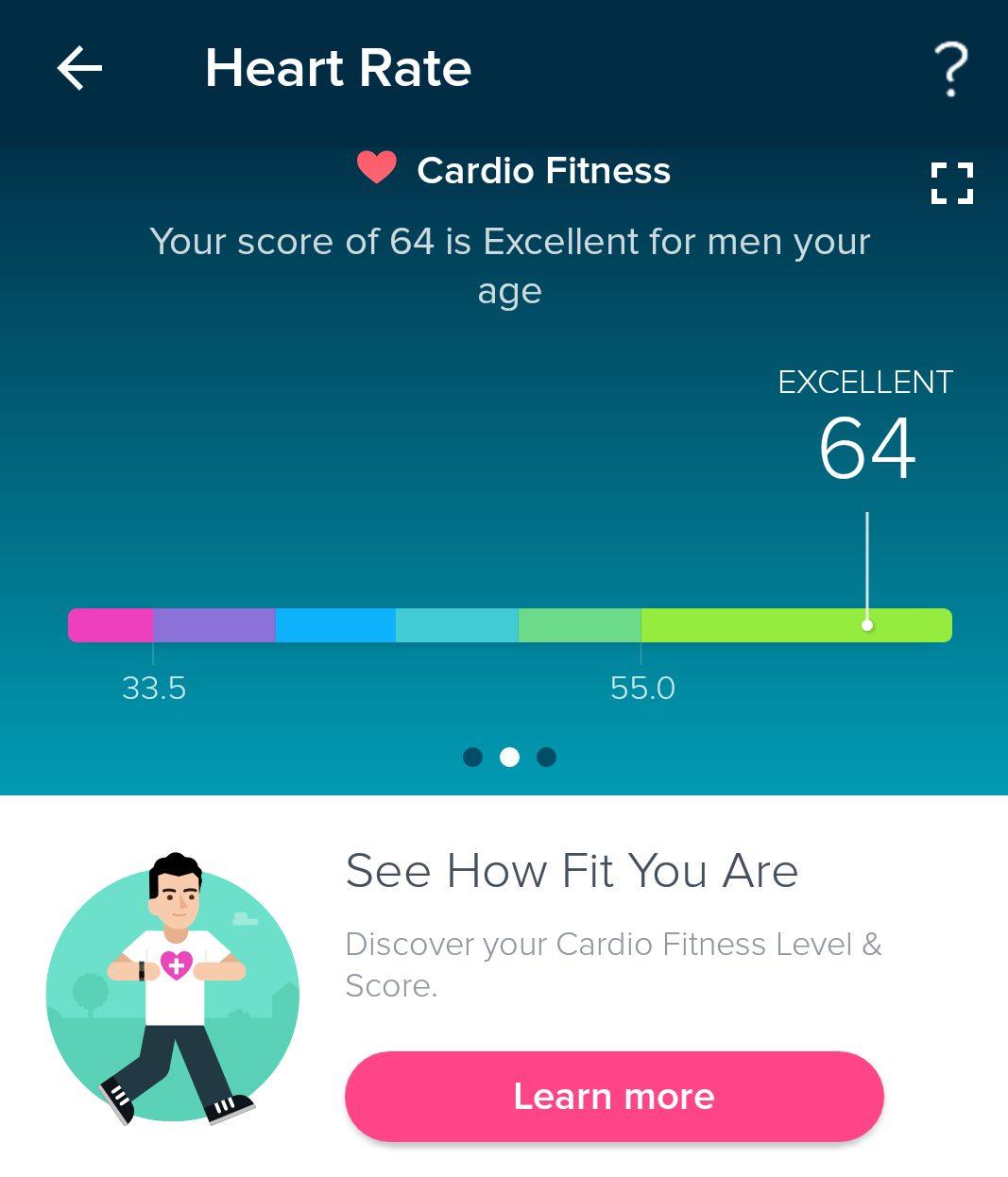 Heart health Fitbit Blaze