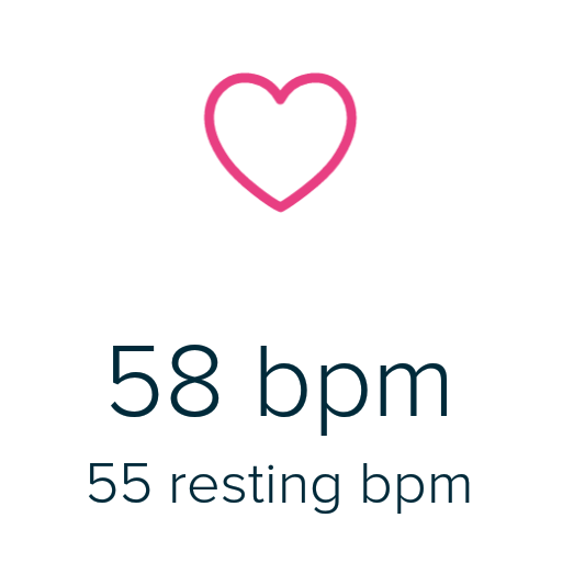 Real-time and resting heart rate