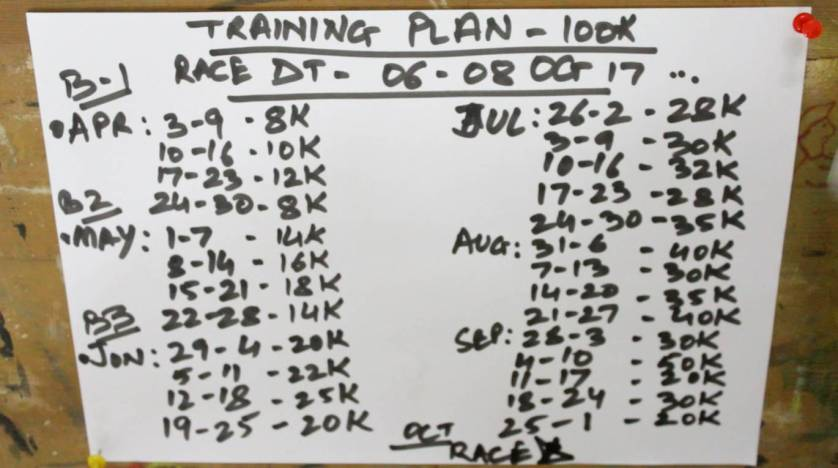i made myself a training plan for 100 km ultra