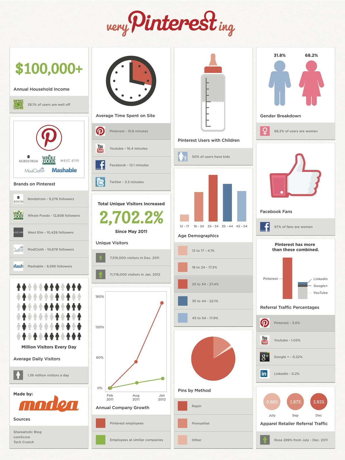 Pinterset Infographic WordPress Plugin