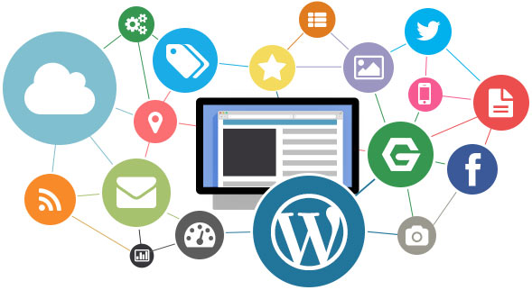 What is Managed WordPress hosting 2015