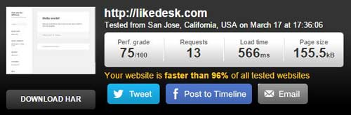 Second Website load speed test with Varnish disabled