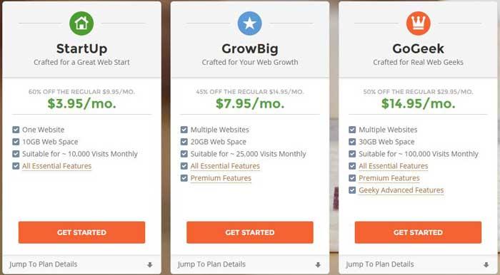 plan pricing siteground wordpress hosting review