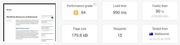 Speed test SiteGround WordPress hosting