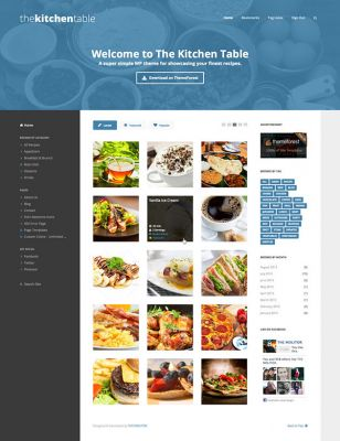 boutique creer blog wordpress cuisine