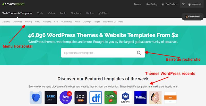 ThemeForest boutiue en ligne vente theme WordPress 6