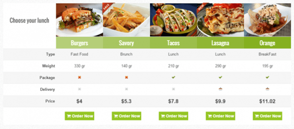 demo-1-kolay fiyatlandırma masa