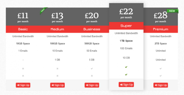 demo-2-kolay fiyatlandırma masa