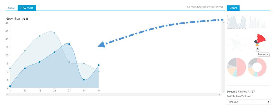 gráficos de-dados